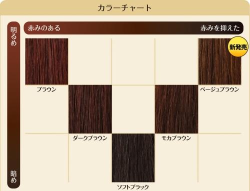 ルプルプ5色のカラーチャート